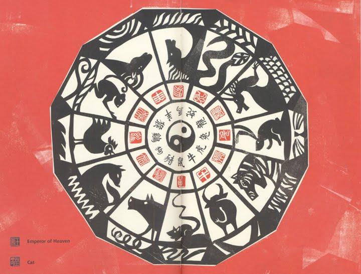 What the Rat Told Me illustration zodiac