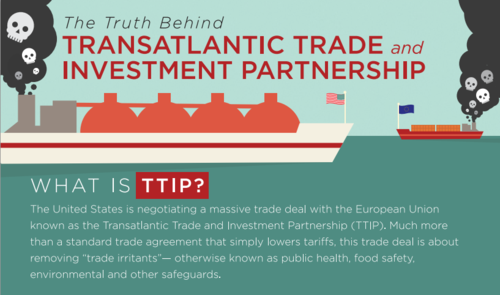 What is TTIP?