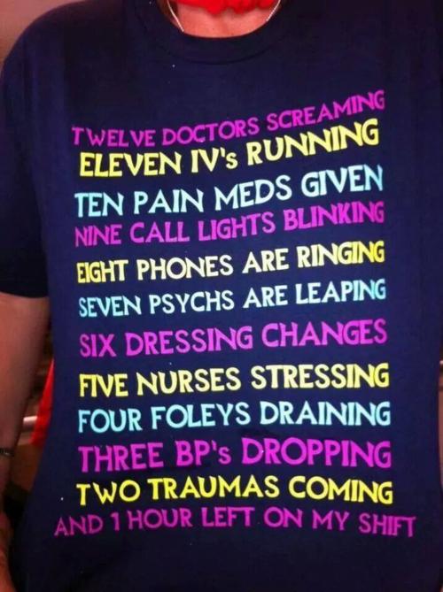 Nurse 12 days