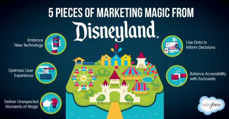 Disneyland-Anniversary