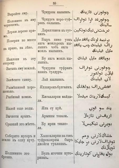 14489d15 Frazy na sartovskom iazyke Sample page