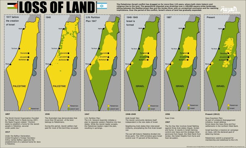 Israel-palestine_<ap