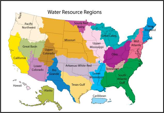 USGS water resources