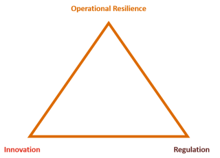 Operational-Resilience-Innovation-Regulation-PwC-Blog
