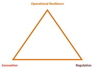 Operational-Resilience-Innovation-Regulation-PwC-Blog